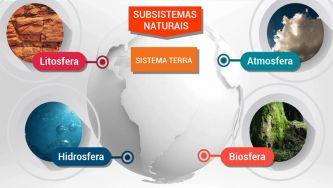 Sistema terra: o funcionamento do planeta
