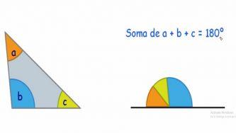 A soma dos ângulos internos de um triângulo