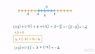 Adição de números inteiros com sinais contrários